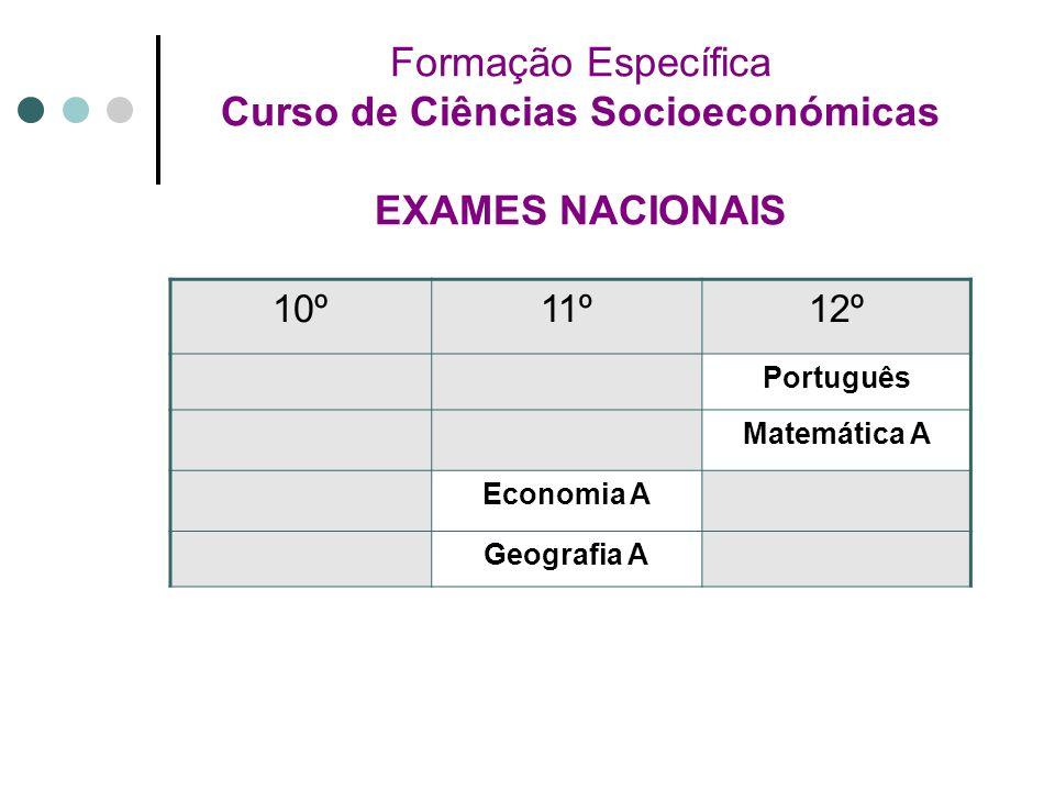 Formação Específica Curso de Ciências Socioeconómicas EXAMES NACIONAIS 10º11º12º Português Matemática A Economia A Geografia A