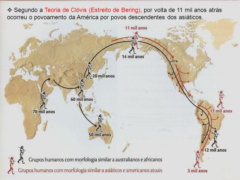  Segundo a Teoria de Clóvis (Estreito de Bering), por volta de 11 mil anos atrás ocorreu o povoamento da América por povos descendentes dos asiáticos