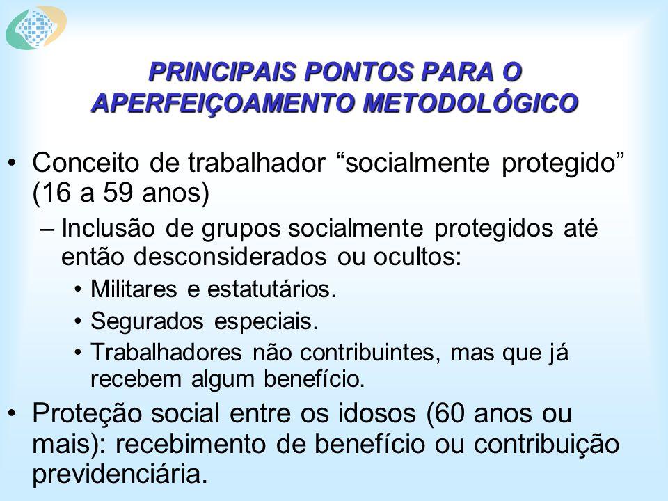 """PRINCIPAIS PONTOS PARA O APERFEIÇOAMENTO METODOLÓGICO Conceito de trabalhador """"socialmente protegido"""" (16 a 59 anos) –Inclusão de grupos socialmente p"""