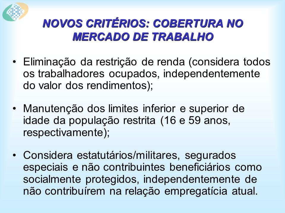 NOVOS CRITÉRIOS: COBERTURA NO MERCADO DE TRABALHO Eliminação da restrição de renda (considera todos os trabalhadores ocupados, independentemente do va