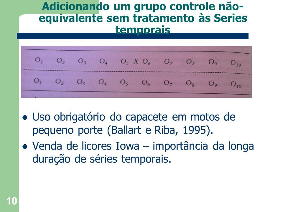 Adicionando um grupo controle não- equivalente sem tratamento às Series temporais Uso obrigatório do capacete em motos de pequeno porte (Ballart e Riba, 1995).