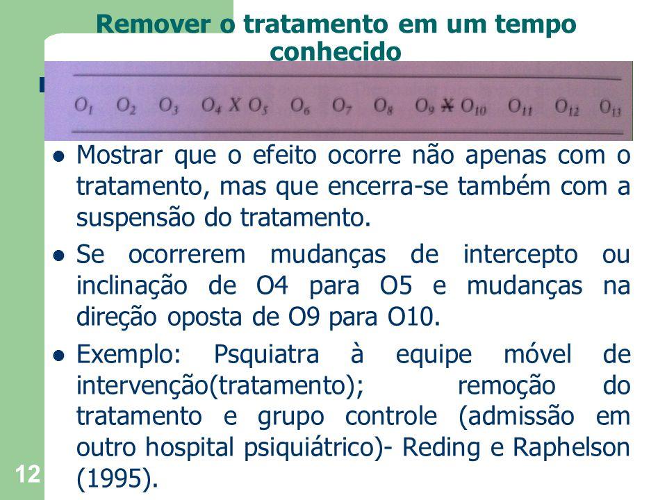 Remover o tratamento em um tempo conhecido Mostrar que o efeito ocorre não apenas com o tratamento, mas que encerra-se também com a suspensão do tratamento.