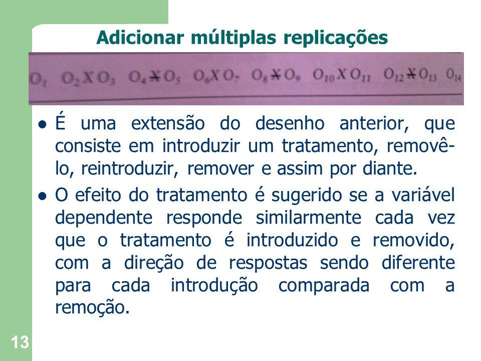 Adicionar múltiplas replicações É uma extensão do desenho anterior, que consiste em introduzir um tratamento, removê- lo, reintroduzir, remover e assim por diante.