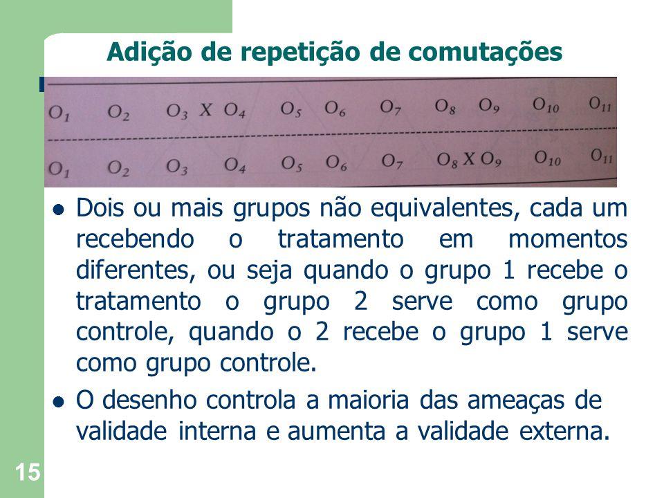 Adição de repetição de comutações Dois ou mais grupos não equivalentes, cada um recebendo o tratamento em momentos diferentes, ou seja quando o grupo 1 recebe o tratamento o grupo 2 serve como grupo controle, quando o 2 recebe o grupo 1 serve como grupo controle.