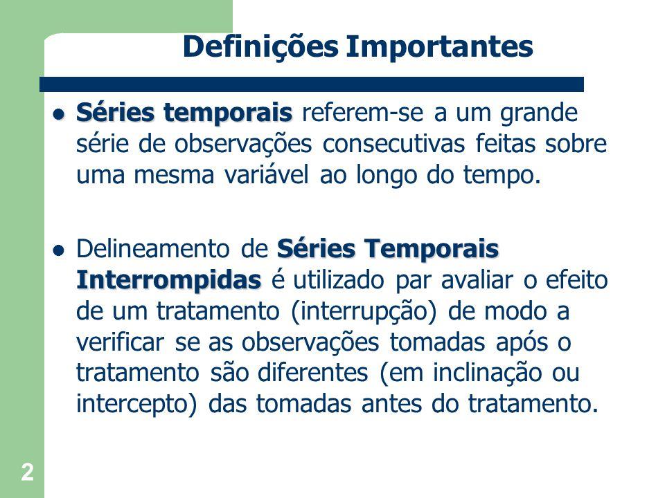 2 Séries temporais Séries temporais referem-se a um grande série de observações consecutivas feitas sobre uma mesma variável ao longo do tempo. Séries