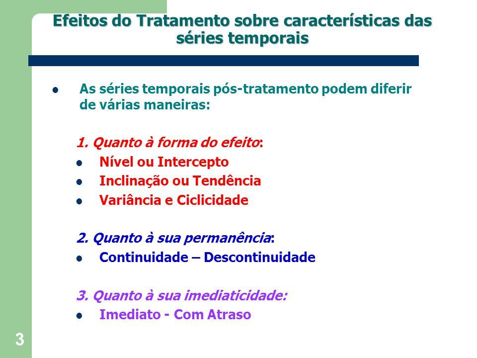 3 Efeitos do Tratamento sobre características das séries temporais As séries temporais pós-tratamento podem diferir de várias maneiras: 1. Quanto à fo