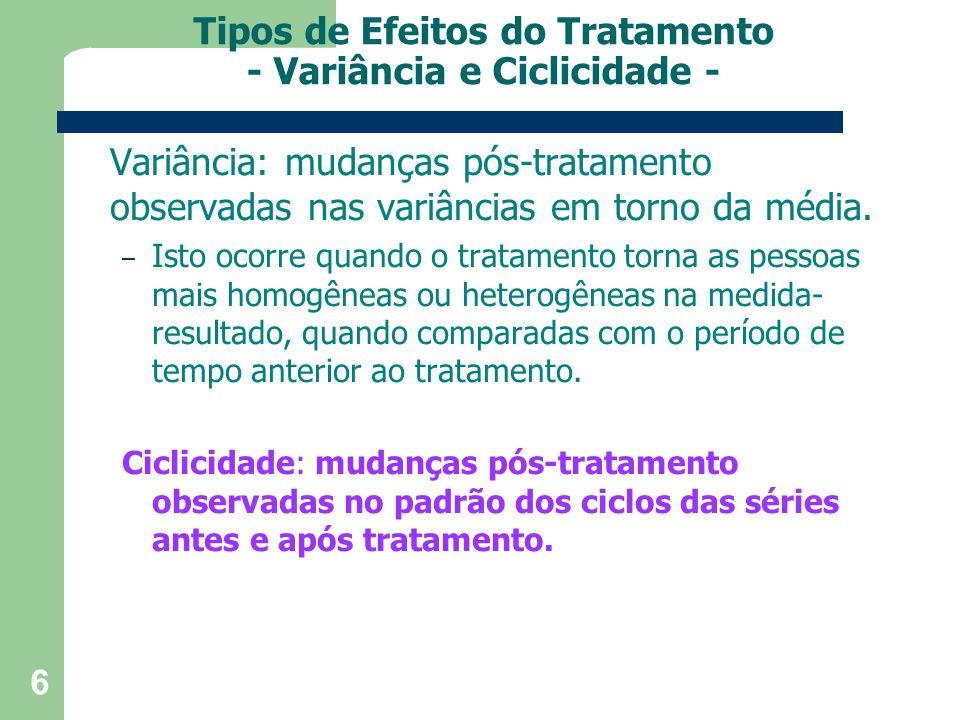 7 Tipos de Efeitos do Tratamento Efeito Contínuo - Descontínuo Contínuo: efeito que persiste no tempo, que não decai com a passagem do tempo.