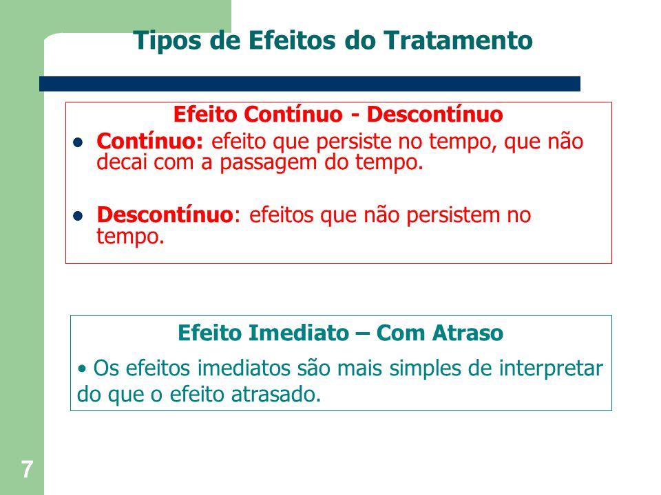 7 Tipos de Efeitos do Tratamento Efeito Contínuo - Descontínuo Contínuo: efeito que persiste no tempo, que não decai com a passagem do tempo. Descontí