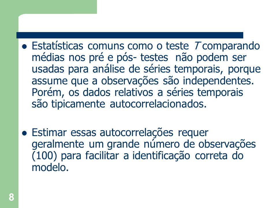 8 Estatísticas comuns como o teste T comparando médias nos pré e pós- testes não podem ser usadas para análise de séries temporais, porque assume que a observações são independentes.
