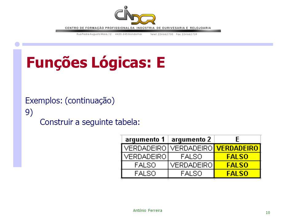 António Ferreira 10 Funções Lógicas: E Exemplos: (continuação) 9) Construir a seguinte tabela: