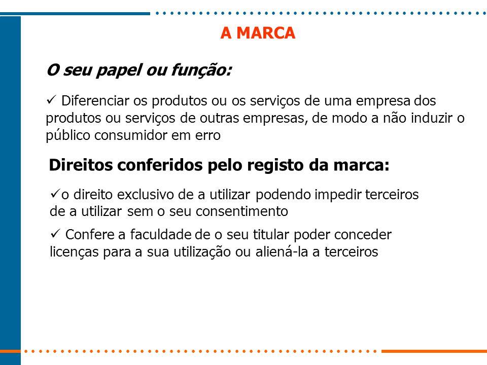 A MARCA O seu papel ou função: Diferenciar os produtos ou os serviços de uma empresa dos produtos ou serviços de outras empresas, de modo a não induzi