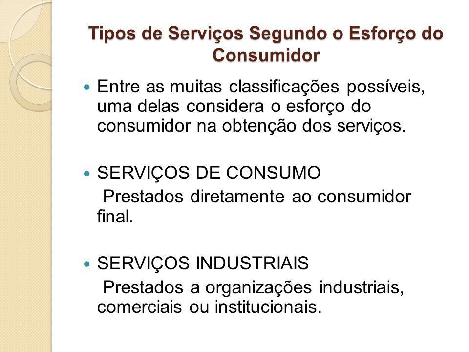 Tipos de Serviços Segundo o Esforço do Consumidor Entre as muitas classificações possíveis, uma delas considera o esforço do consumidor na obtenção do