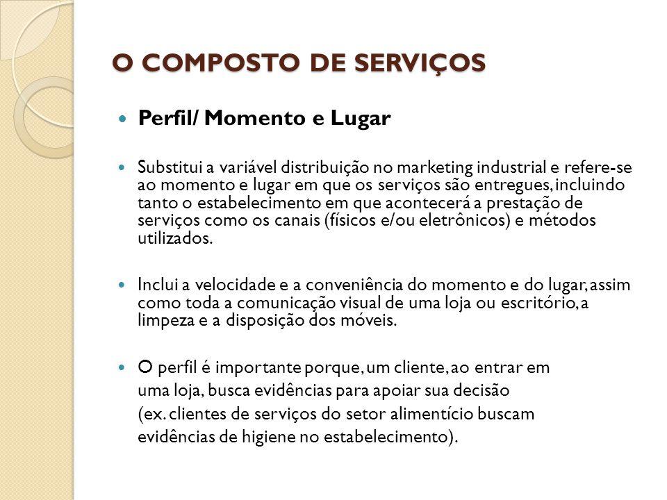 O COMPOSTO DE SERVIÇOS Perfil/ Momento e Lugar Substitui a variável distribuição no marketing industrial e refere-se ao momento e lugar em que os serv