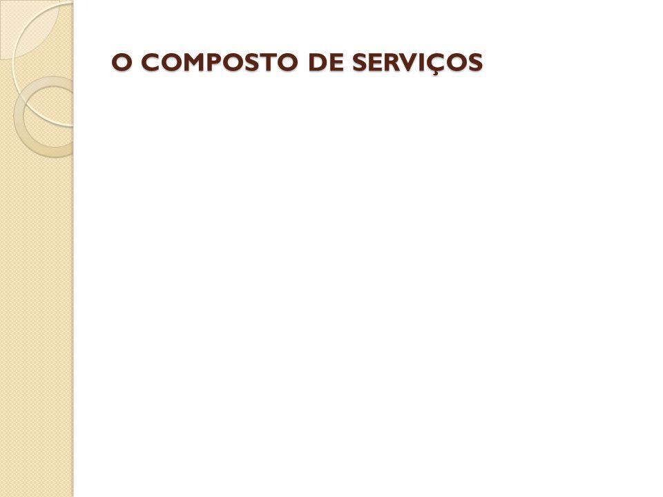 O COMPOSTO DE SERVIÇOS