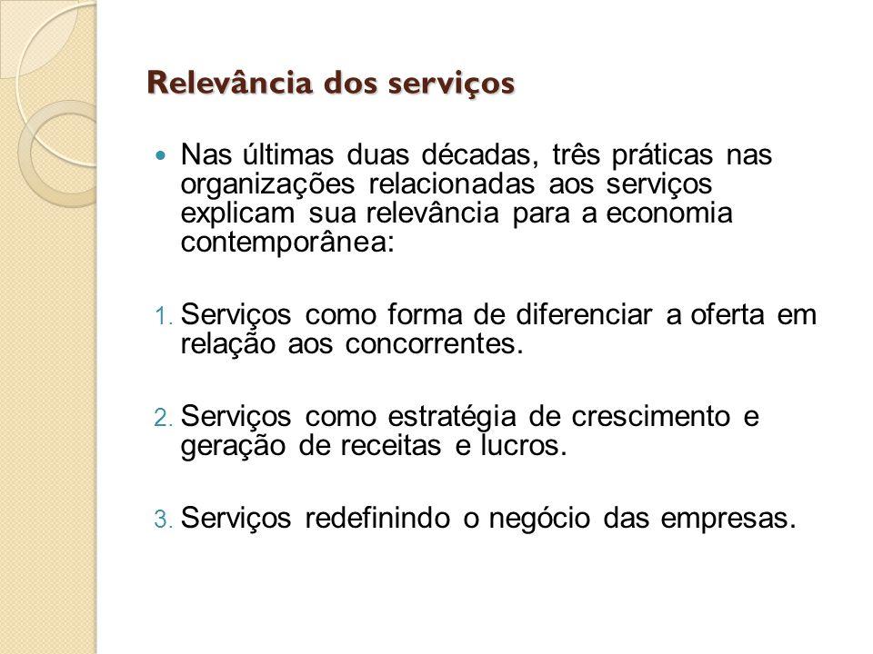 Relevância dos serviços Nas últimas duas décadas, três práticas nas organizações relacionadas aos serviços explicam sua relevância para a economia con