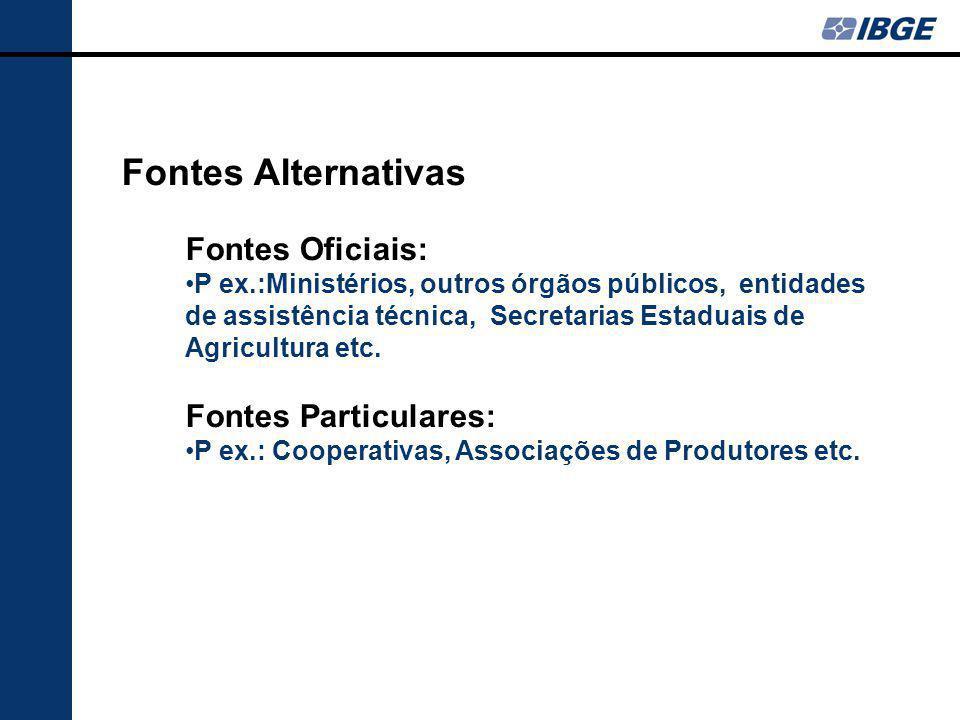 Fontes Alternativas Fontes Oficiais: P ex.:Ministérios, outros órgãos públicos, entidades de assistência técnica, Secretarias Estaduais de Agricultura