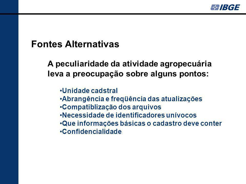 Fontes Alternativas A peculiaridade da atividade agropecuária leva a preocupação sobre alguns pontos: Unidade cadstral Abrangência e freqüência das at