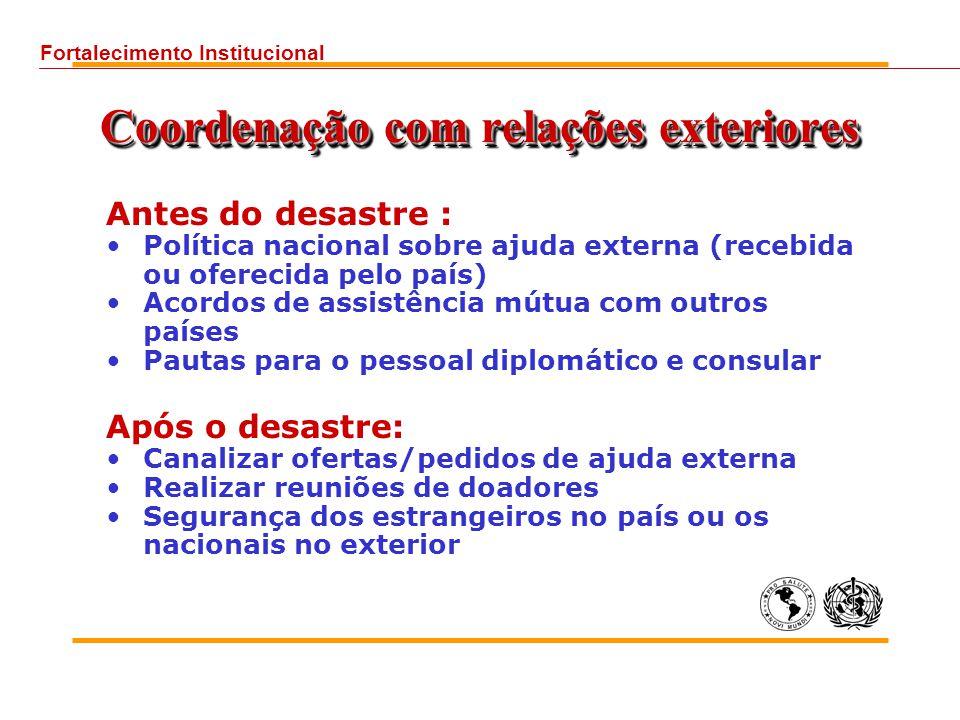 Coordenação com relações exteriores Antes do desastre : Política nacional sobre ajuda externa (recebida ou oferecida pelo país) Acordos de assistência