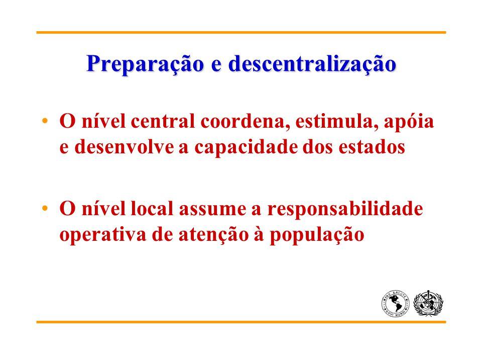 Preparação e descentralização O nível central coordena, estimula, apóia e desenvolve a capacidade dos estados O nível local assume a responsabilidade operativa de atenção à população