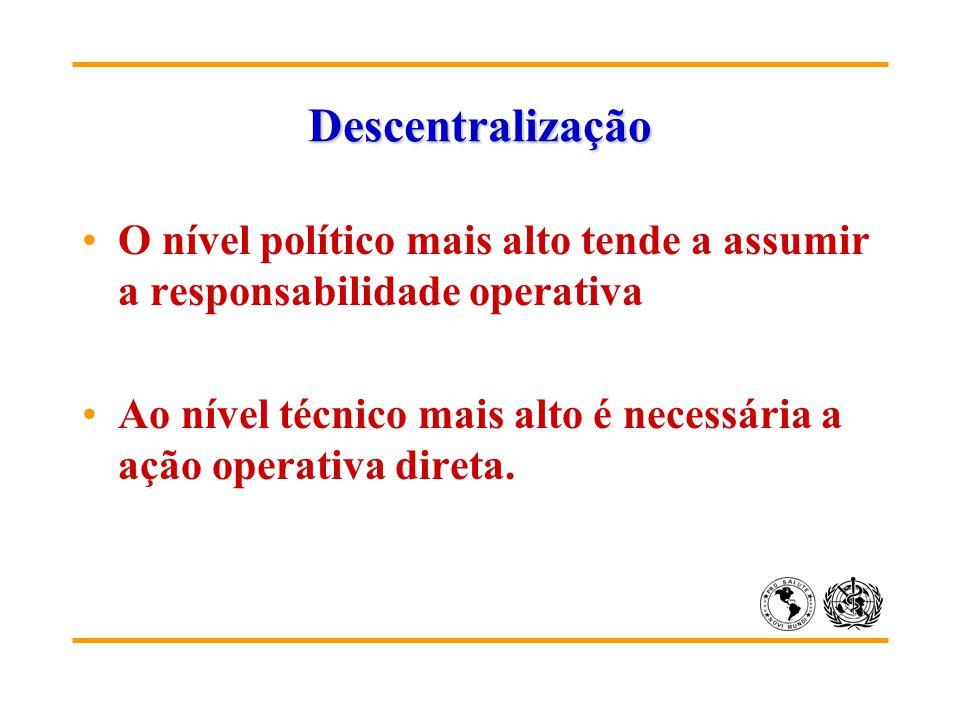 Descentralização O nível político mais alto tende a assumir a responsabilidade operativa Ao nível técnico mais alto é necessária a ação operativa direta.