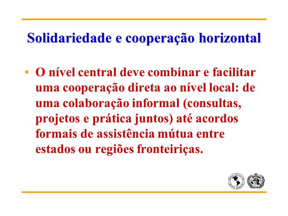 Solidariedade e cooperação horizontal O nível central deve combinar e facilitar uma cooperação direta ao nível local: de uma colaboração informal (consultas, projetos e prática juntos) até acordos formais de assistência mútua entre estados ou regiões fronteiriças.