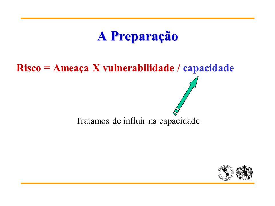 A Preparação Risco = Ameaça X vulnerabilidade / capacidade Tratamos de influir na capacidade