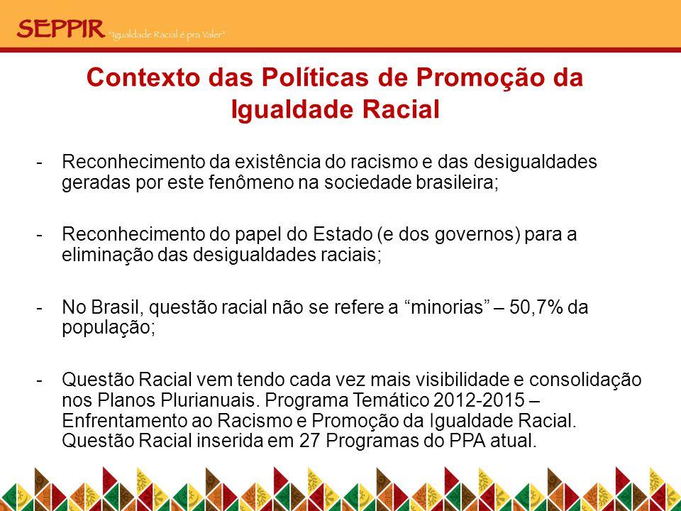 Contexto das Políticas de Promoção da Igualdade Racial -Reconhecimento da existência do racismo e das desigualdades geradas por este fenômeno na sociedade brasileira; -Reconhecimento do papel do Estado (e dos governos) para a eliminação das desigualdades raciais; -No Brasil, questão racial não se refere a minorias – 50,7% da população; -Questão Racial vem tendo cada vez mais visibilidade e consolidação nos Planos Plurianuais.