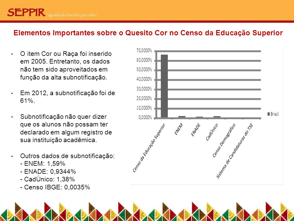 Elementos Importantes sobre o Quesito Cor no Censo da Educação Superior -O item Cor ou Raça foi inserido em 2005. Entretanto, os dados não tem sido ap