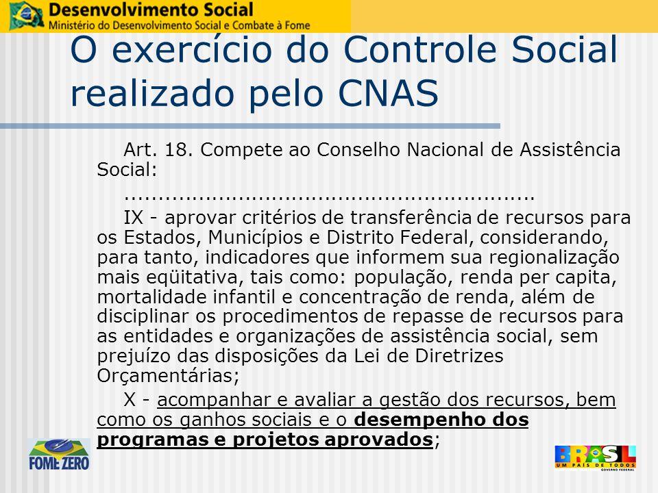 O exercício do Controle Social realizado pelo CNAS Art. 18. Compete ao Conselho Nacional de Assistência Social:.......................................
