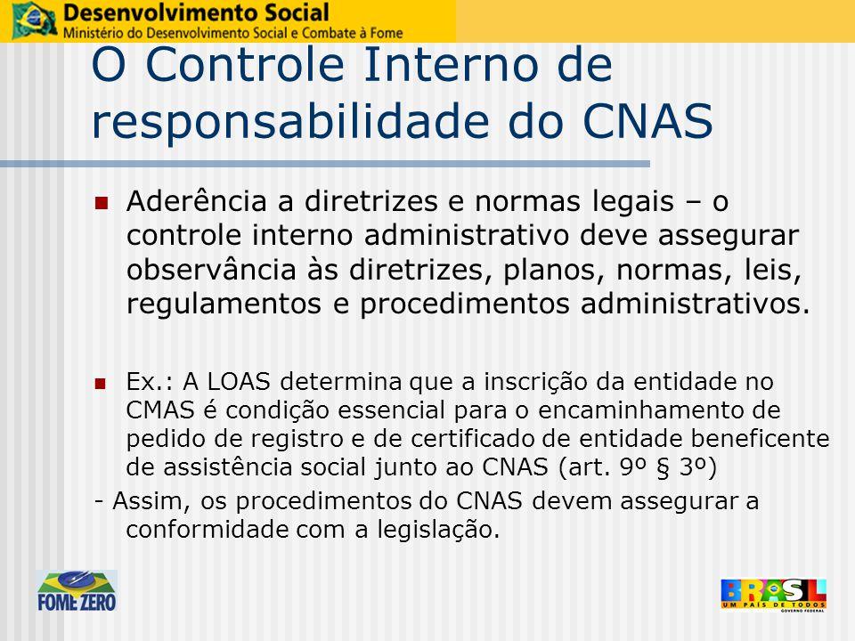 O Controle Interno de responsabilidade do CNAS Aderência a diretrizes e normas legais – o controle interno administrativo deve assegurar observância à