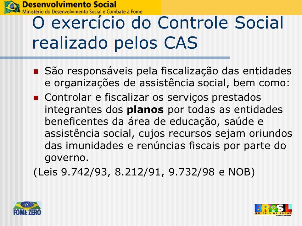 O exercício do Controle Social realizado pelos CAS São responsáveis pela fiscalização das entidades e organizações de assistência social, bem como: Co