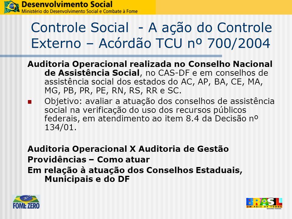 Controle Social - A ação do Controle Externo – Acórdão TCU nº 700/2004 Auditoria Operacional realizada no Conselho Nacional de Assistência Social, no CAS-DF e em conselhos de assistência social dos estados do AC, AP, BA, CE, MA, MG, PB, PR, PE, RN, RS, RR e SC.