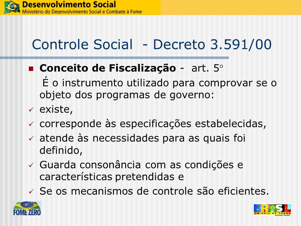Controle Social - Decreto 3.591/00 Conceito de Fiscalização - art. 5° É o instrumento utilizado para comprovar se o objeto dos programas de governo: e