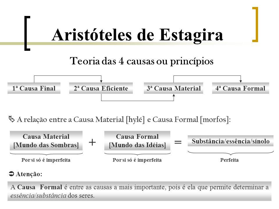 Aristóteles de Estagira Teoria das 4 causas ou princípios A Causa Formal é entre as causas a mais importante, pois é ela que permite determinar a essência/substância dos seres.