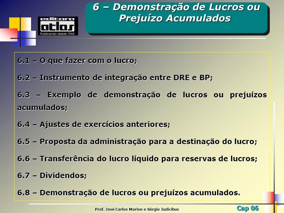 Cap 06 Prof. José Carlos Marion e Sérgio Iudícibus 6.1 – O que fazer com o lucro; 6.2 – Instrumento de integração entre DRE e BP; 6.3 – Exemplo de dem