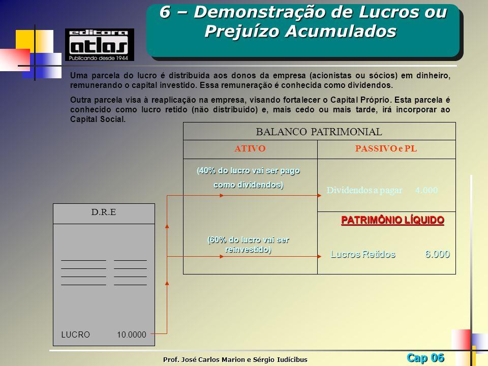 Cap 06 Prof. José Carlos Marion e Sérgio Iudícibus Dividendos a pagar 4.000 PASSIVO e PLATIVO BALANCO PATRIMONIAL D.R.E LUCRO 10.0000 PATRIMÔNIO LÍQUI