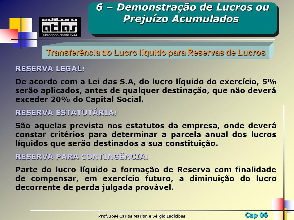 Cap 06 Prof. José Carlos Marion e Sérgio Iudícibus Transferência do Lucro líquido para Reservas de Lucros RESERVA LEGAL: De acordo com a Lei das S.A,