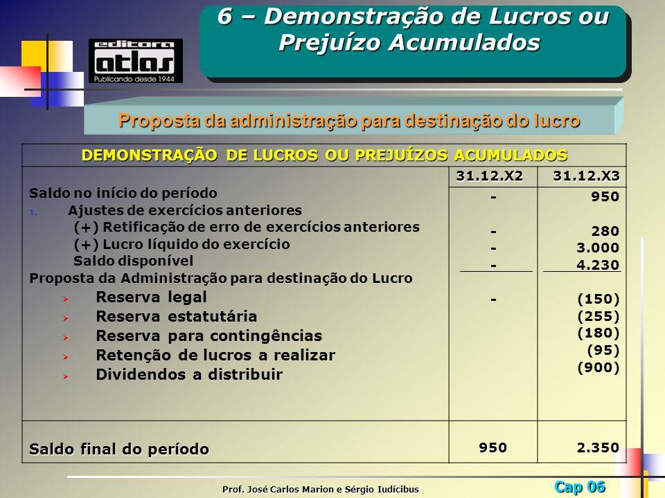 Cap 06 Prof. José Carlos Marion e Sérgio Iudícibus Proposta da administração para destinação do lucro DEMONSTRAÇÃO DE LUCROS OU PREJUÍZOS ACUMULADOS S