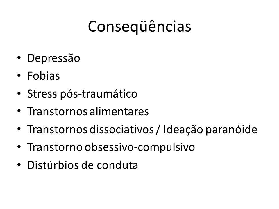 Conseqüências Depressão Fobias Stress pós-traumático Transtornos alimentares Transtornos dissociativos / Ideação paranóide Transtorno obsessivo-compulsivo Distúrbios de conduta