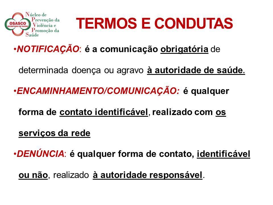 TERMOS E CONDUTAS NOTIFICAÇÃO: é a comunicação obrigatória de determinada doença ou agravo à autoridade de saúde.