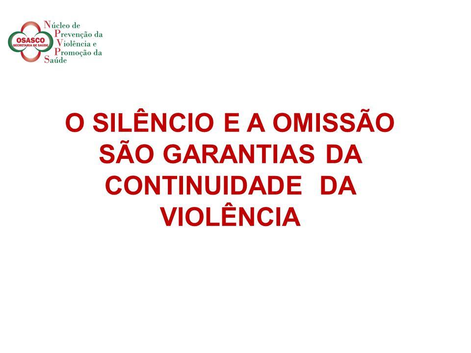 O SILÊNCIO E A OMISSÃO SÃO GARANTIAS DA CONTINUIDADE DA VIOLÊNCIA