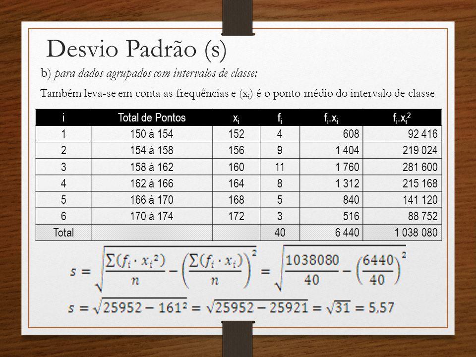 Desvio Padrão (s) b) para dados agrupados com intervalos de classe: Também leva-se em conta as frequências e (x i ) é o ponto médio do intervalo de classe i Total de Pontos xixi fifi f i.x i f i.x i 2 1150 à 154 152 460892 416 2154 à 158 156 91 404219 024 3158 à 162 160 111 760281 600 4162 à 166 164 81 312215 168 5166 à 170 168 5840141 120 6170 à 174 172 351688 752 Total406 4401 038 080