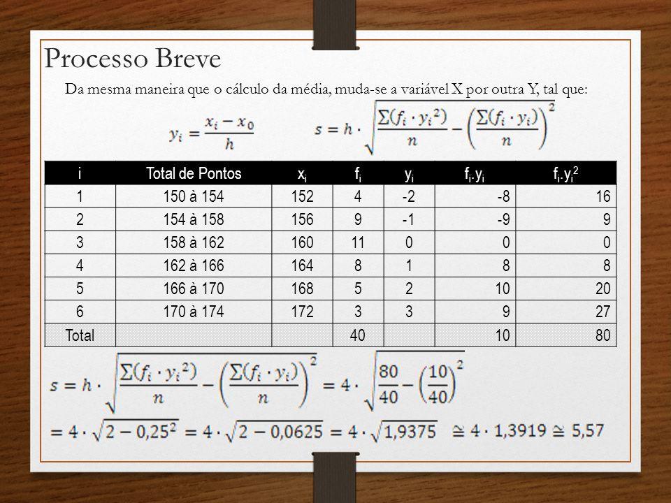 Processo Breve Da mesma maneira que o cálculo da média, muda-se a variável X por outra Y, tal que: i Total de Pontos xixi fifi yiyi f i.y i f i.y i 2 1150 à 154 152 4 -2-8-816 2154 à 158 156 9 -1-9-99 3158 à 162 160 11 000 4162 à 166 164 8 188 5166 à 170 168 5 21020 6170 à 174 172 3 3927 Total401080