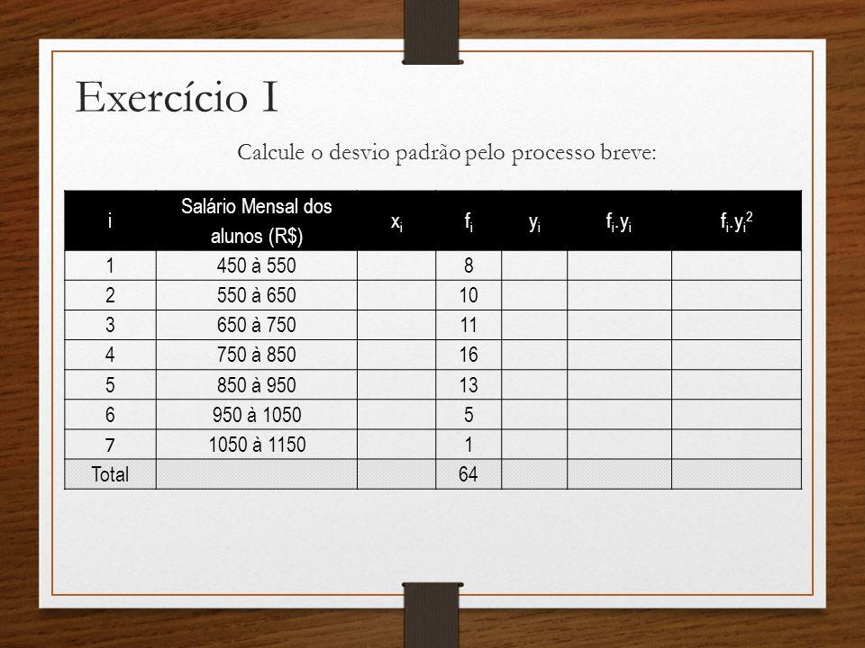 Exercício I Calcule o desvio padrão pelo processo breve: i Salário Mensal dos alunos (R$) xixi fifi yiyi f i.y i f i.y i 2 1 450 à 5508 2 550 à 65010 3 650 à 75011 4 750 à 85016 5 850 à 95013 6 950 à 10505 7 1050 à 11501 Total64