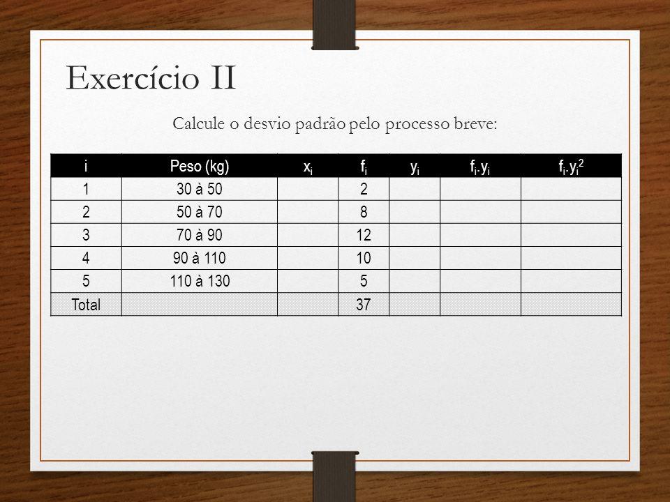 Exercício II Calcule o desvio padrão pelo processo breve: i Peso (kg) xixi fifi yiyi f i.y i f i.y i 2 1 30 à 502 2 50 à 708 3 70 à 9012 4 90 à 11010 5 110 à 1305 Total37