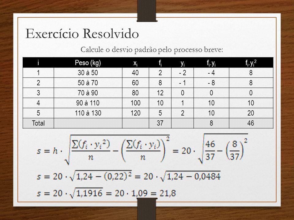 Exercício Resolvido Calcule o desvio padrão pelo processo breve: i Peso (kg) xixi fifi yiyi f i.y i f i.y i 2 1 30 à 50 40 2- 2- 48 2 50 à 70 60 8- 1- 88 3 70 à 90 80 12000 4 90 à 110 100 101 5 110 à 130 120 521020 Total37846