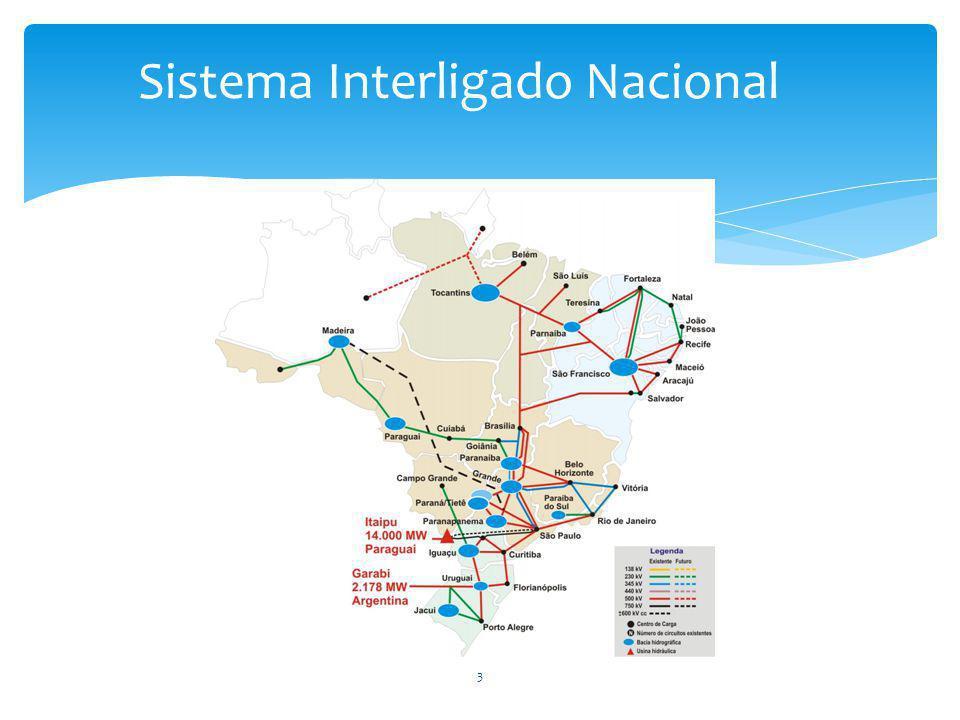 Sistema Interligado Nacional 3