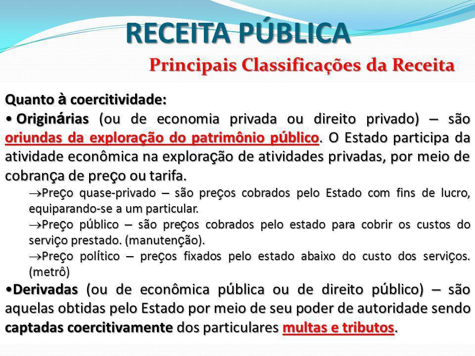 Principais Classificações da Receita RECEITA PÚBLICA Quanto à coercitividade: Origin á rias (ou de economia privada ou direito privado) – são oriundas da explora ç ão do patrimônio p ú blico.