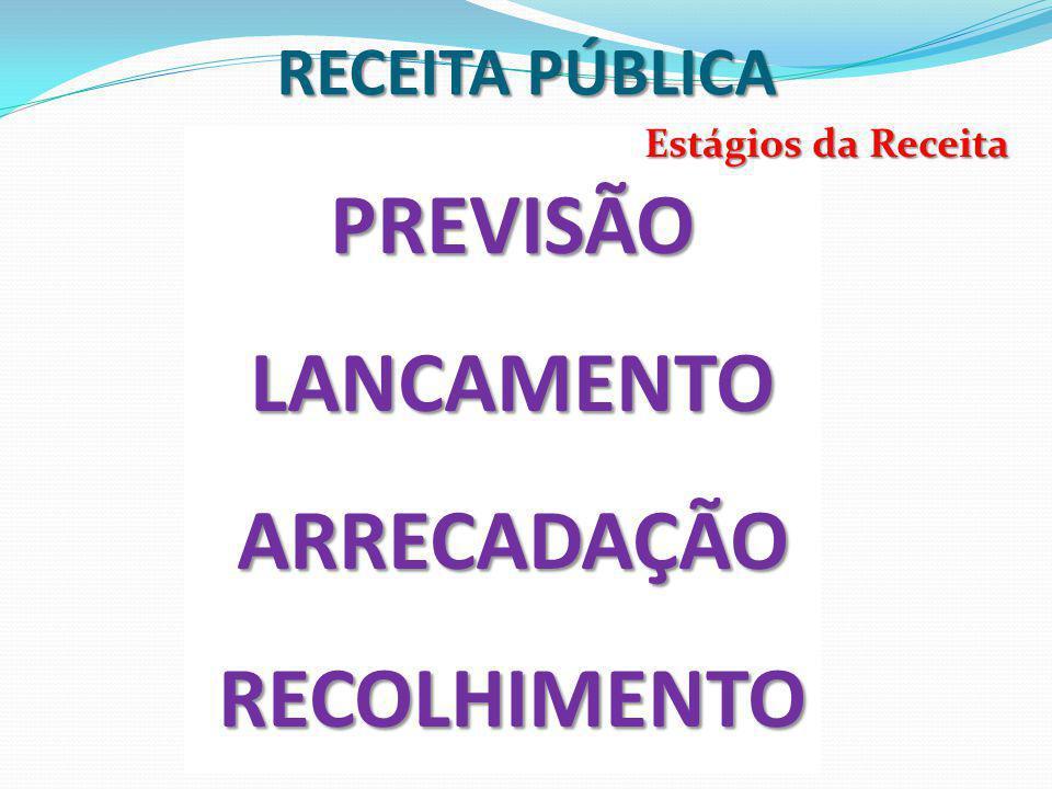 RECEITA PÚBLICA PREVISÃO PREVISÃO LANCAMENTO LANCAMENTO ARRECADAÇÃO ARRECADAÇÃO RECOLHIMENTO RECOLHIMENTO Estágios da Receita