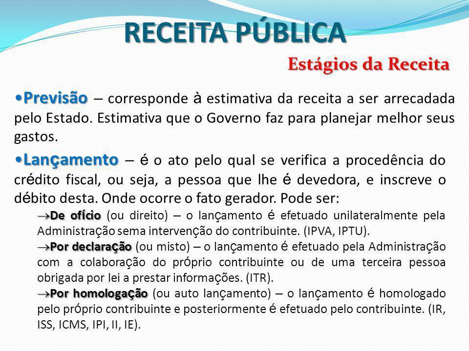 RECEITA PÚBLICA PrevisãoPrevisão – corresponde à estimativa da receita a ser arrecadada pelo Estado.